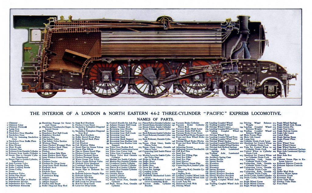 Flying_Scotsman_locomotive,_cross-section_(WBoR_14ed)